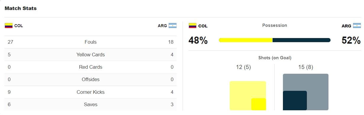 ไฮไลท์ดูบอลรวยxบอลโลกคัดเลือก โคลอมเบีย2-2อาร์เจนติน่า