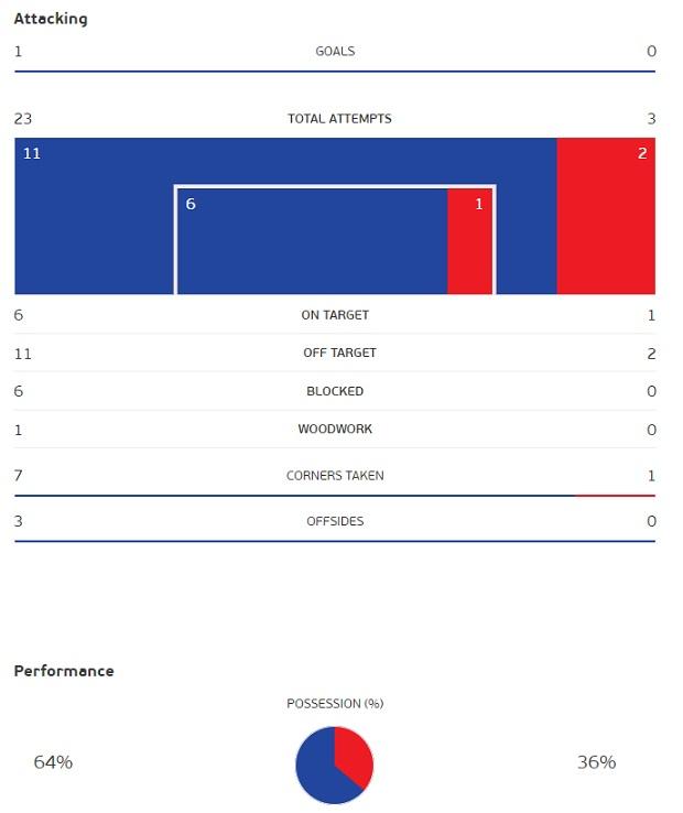ไฮไลท์ดูบอลรวยxยูโร2020 อิตาลี 1-0 เวลส์