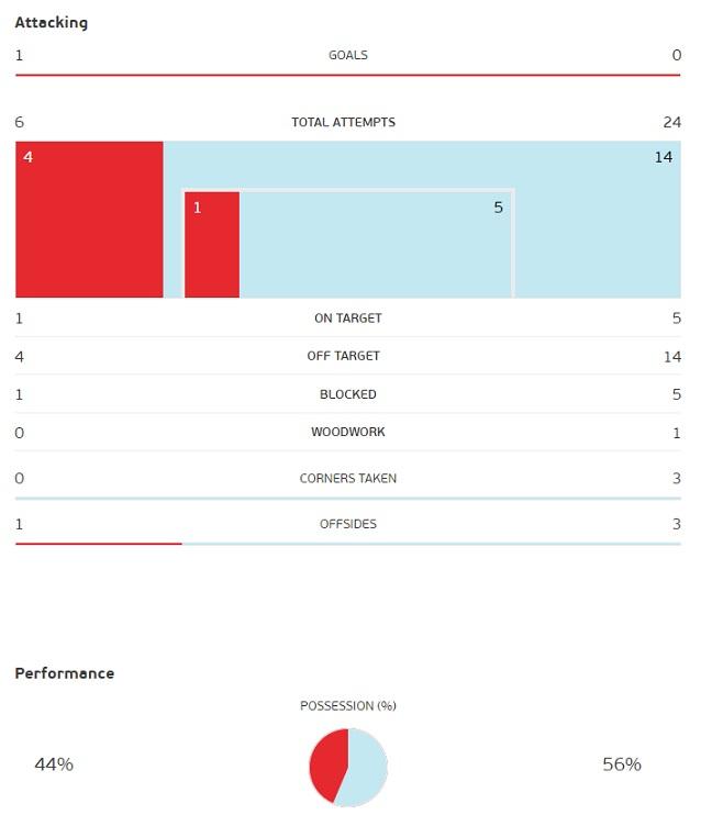 ไฮไลท์ดูบอลรวยxยูโร2020 เบลเยี่ยม 1-0 โปรตุเกส